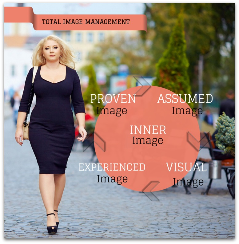 Total Image Management