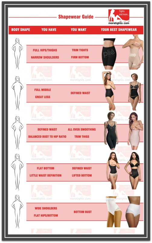 ShapewearGuide