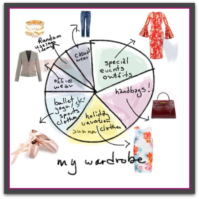 Lifestyle chart1