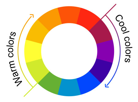 7 Essentials of Discovering Your Best Colours, 7 Essentials of Discovering Your Best Colors, Colour Analysis, Image Consultant Training, Image Innovators, Style Clinic, Ann Reinten